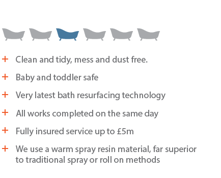 london-bath-resurfacing-why-choose-us-graphic_11b-trans